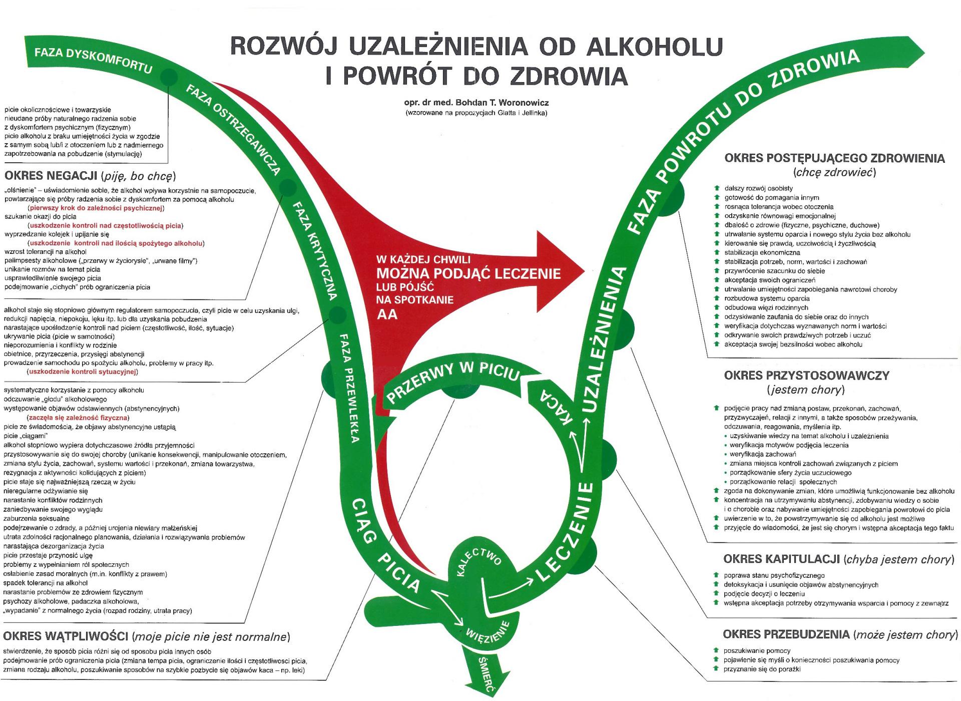 alk_rozwoj_org
